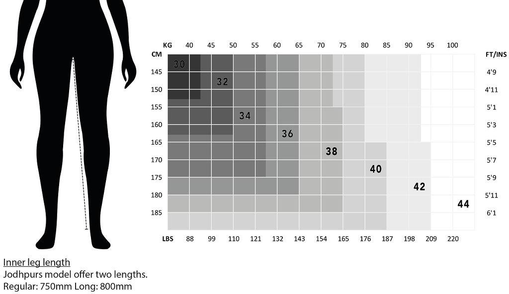 Fager Breeches & Leggings Size Guide